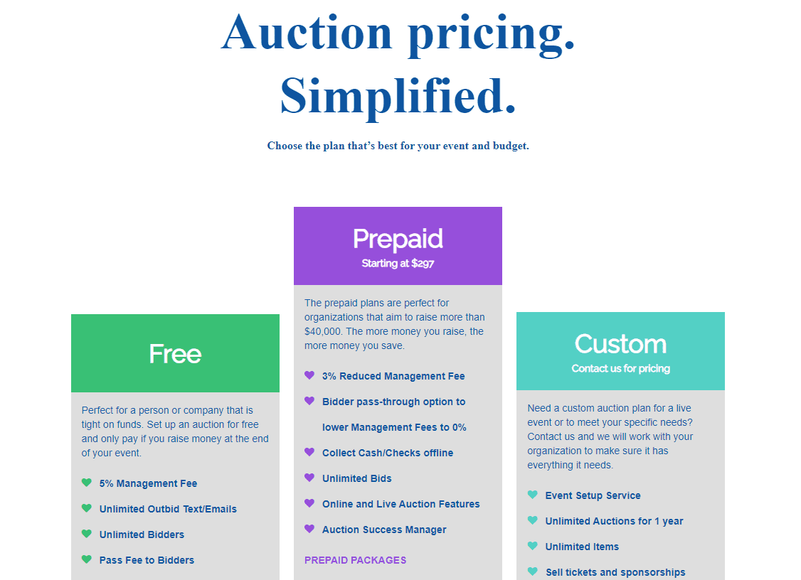 charity-auctions-today-pricing-visual