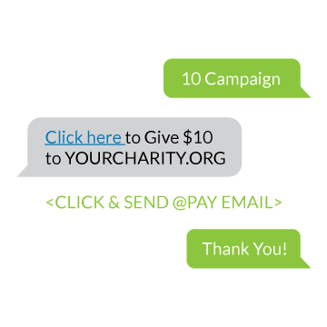 Mobile Fundraising 101