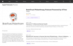 best-fundraising-podcasts-fundraising-ideas-braintrust-philanthropy-episodes