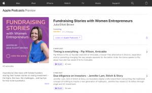 best-fundraising-podcasts-enter-the-arena-women-entrepreneurs